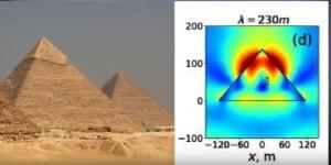 Piramidologia e elettromagnetismo